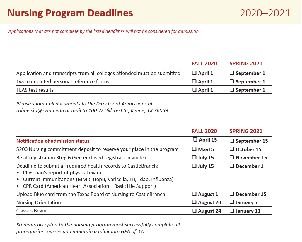 Nursing Program Deadlines